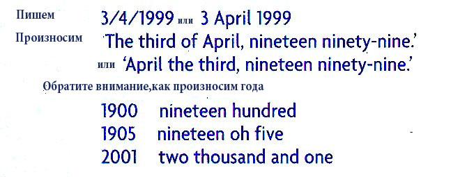 как сказать дату на англиском